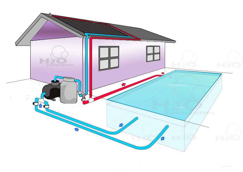 Calentadores solares para albercas piscinas for Como funciona una bomba de calor para piscina