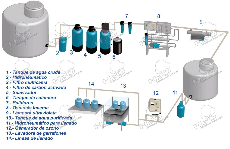 filtro moises opaco c cartucho de 10 bs 800 0